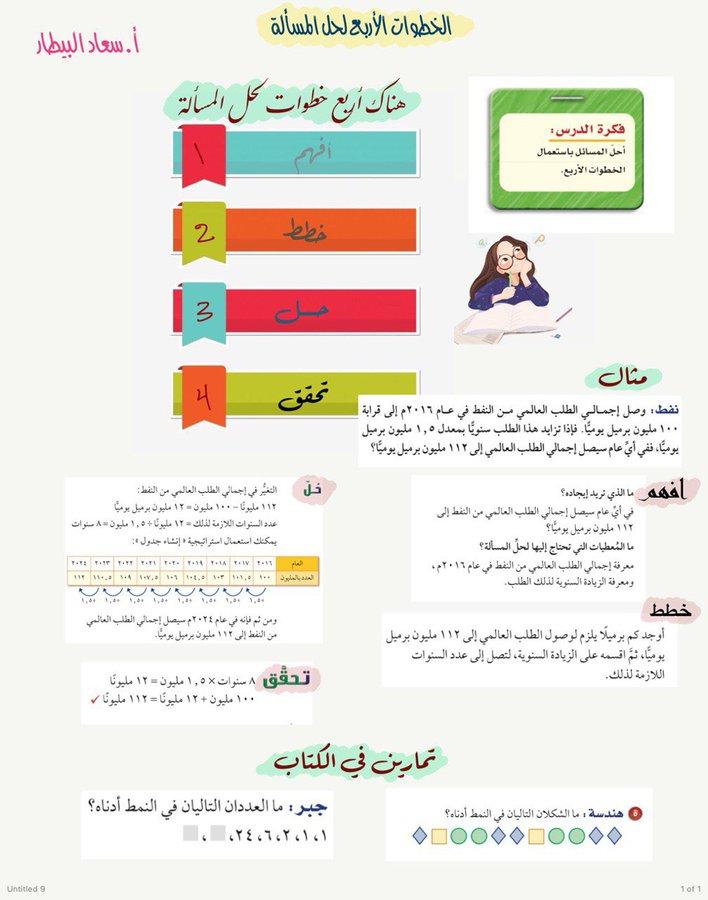 الخطوات الأربعة الهامة لحل اي مسألة للصف الاول المتوسط.jpg