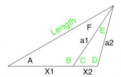 ما هي مساحة ومحيط مثلث Scalene.png
